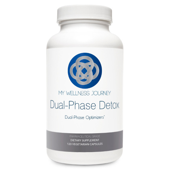 Dual Phase Detox | My Wellness Journey | Detoxification